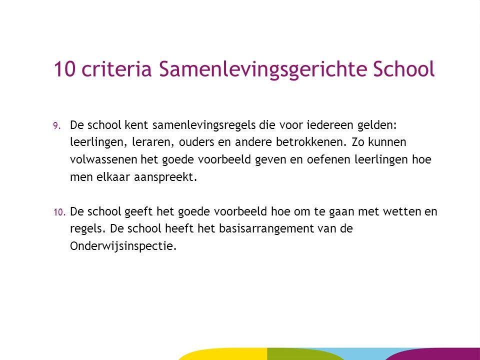 10 criteria Samenlevingsgerichte School 9. De school kent samenlevingsregels die voor iedereen gelden: leerlingen, leraren, ouders en andere betrokken