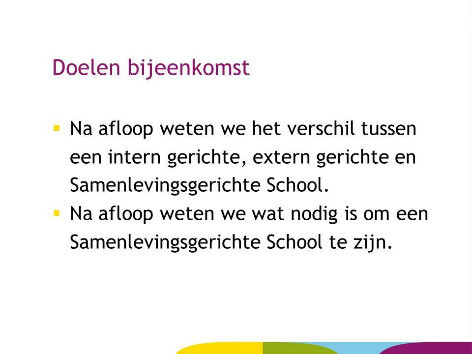 Doelen bijeenkomst  Na afloop weten we het verschil tussen een intern gerichte, extern gerichte en Samenlevingsgerichte School.