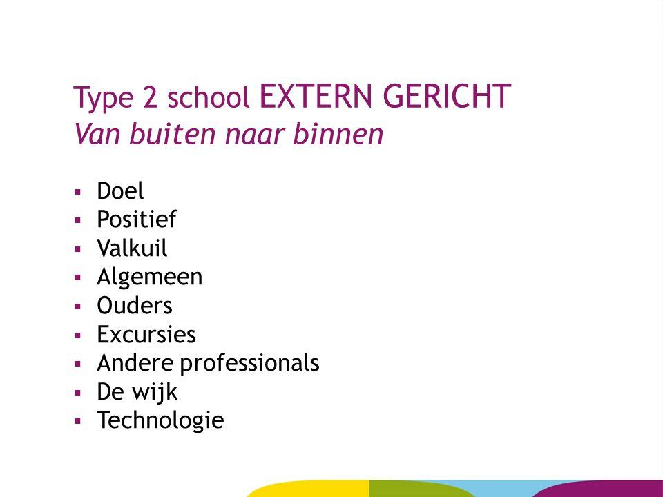 Type 2 school EXTERN GERICHT Van buiten naar binnen  Doel  Positief  Valkuil  Algemeen  Ouders  Excursies  Andere professionals  De wijk  Technologie
