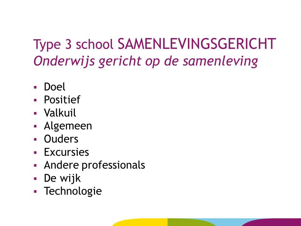 Type 3 school SAMENLEVINGSGERICHT Onderwijs gericht op de samenleving  Doel  Positief  Valkuil  Algemeen  Ouders  Excursies  Andere professionals  De wijk  Technologie