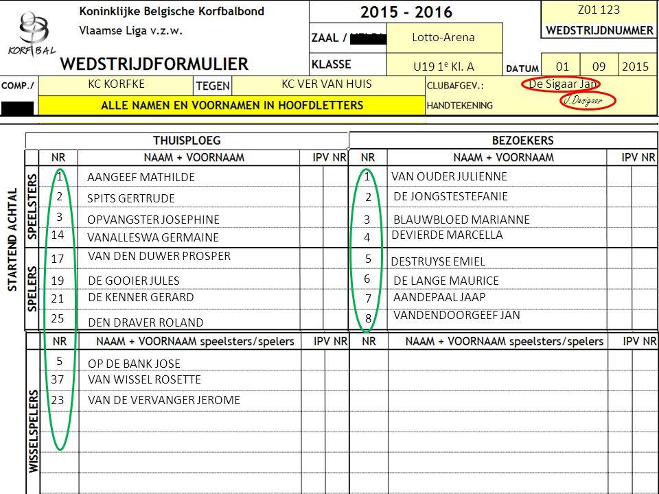 Z01 123 Lotto-Arena U19 1 e Kl. A01092015 KC KORFKEKC VER VAN HUISDe Sigaar Jan J.Desigaar AANGEEF MATHILDE SPITS GERTRUDE OPVANGSTER JOSEPHINE VANALL