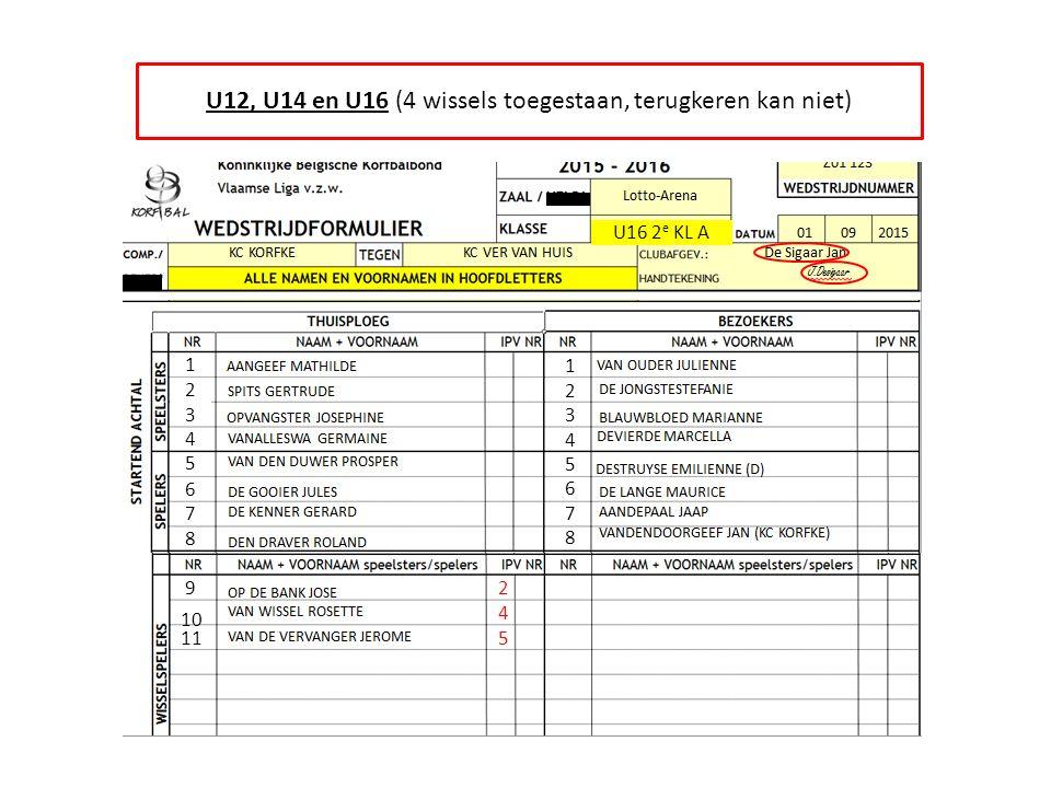 U12, U14 en U16 (4 wissels toegestaan, terugkeren kan niet) 1 2 3 4 5 6 7 8 9 10 11 1234567812345678 2 4 5 U16 2 e KL A