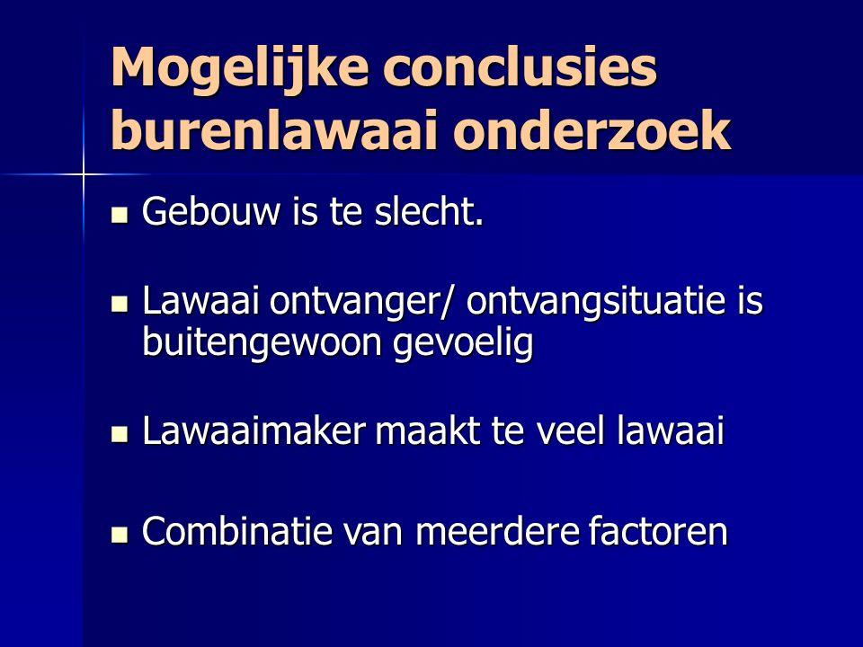 Mogelijke conclusies burenlawaai onderzoek Gebouw is te slecht. Gebouw is te slecht. Lawaai ontvanger/ ontvangsituatie is buitengewoon gevoelig Lawaai
