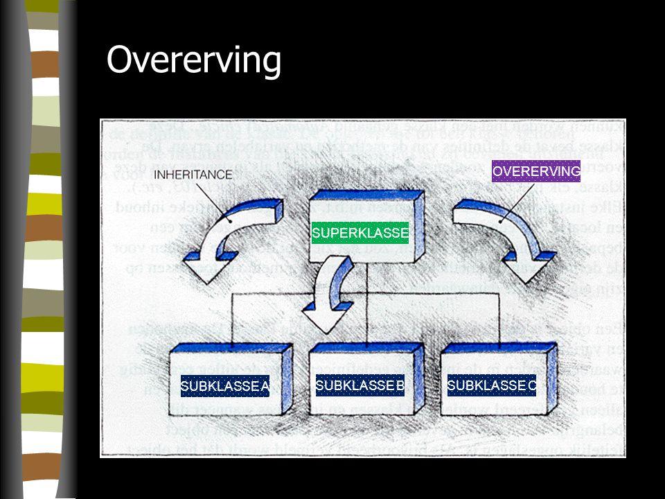 Overerving OVERERVING SUPERKLASSE SUBKLASSE A SUBKLASSE BSUBKLASSE C