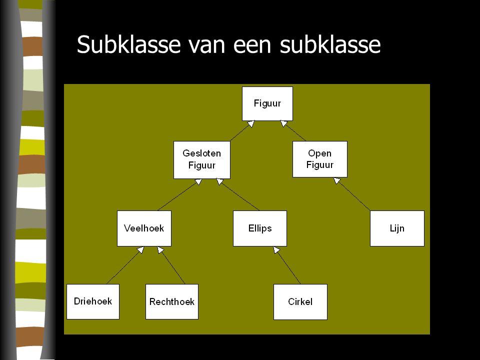 Subklasse van een subklasse