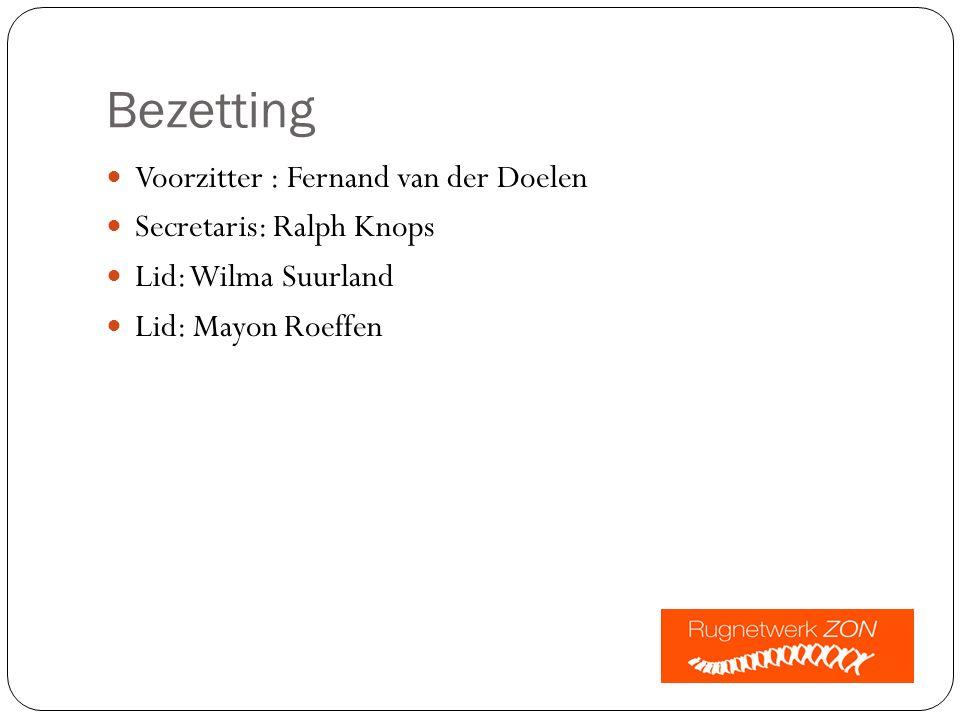 Bezetting Voorzitter : Fernand van der Doelen Secretaris: Ralph Knops Lid: Wilma Suurland Lid: Mayon Roeffen