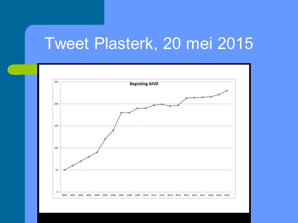 13/26 Tweet Plasterk, 20 mei 2015