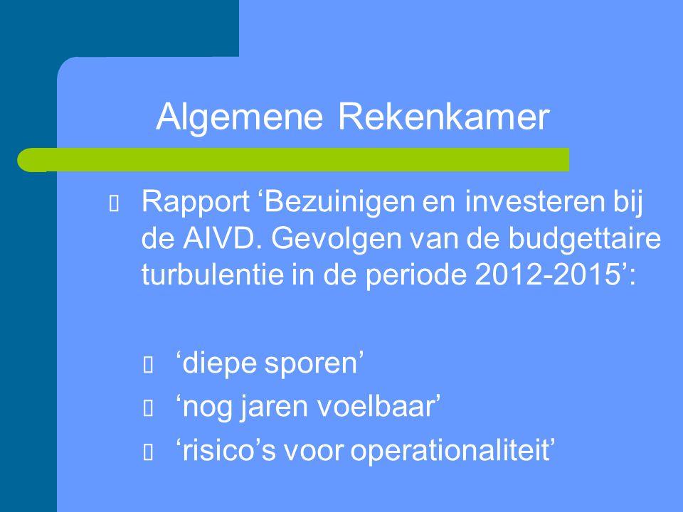 Algemene Rekenkamer  Rapport 'Bezuinigen en investeren bij de AIVD.