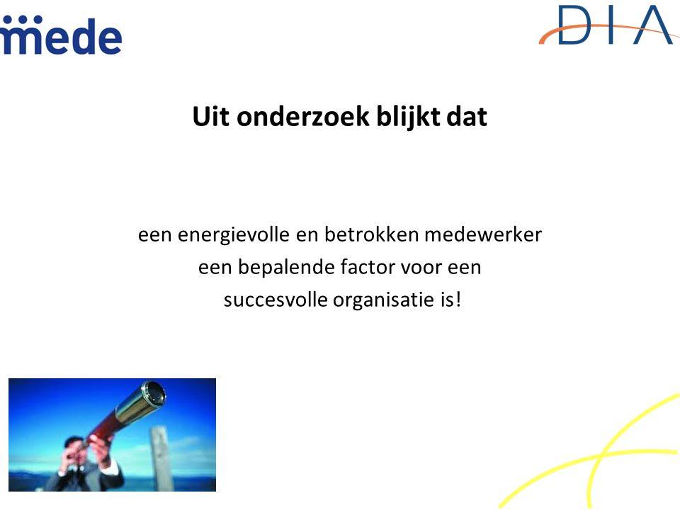 Uit onderzoek blijkt dat een energievolle en betrokken medewerker een bepalende factor voor een succesvolle organisatie is!
