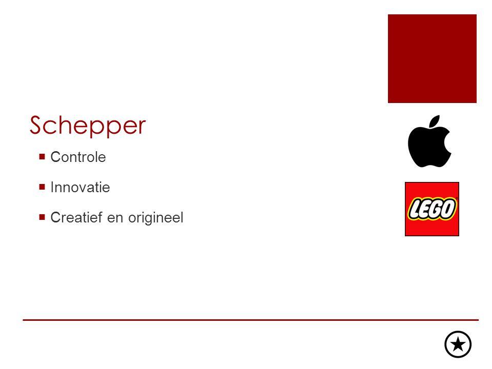  Controle  Innovatie  Creatief en origineel Schepper