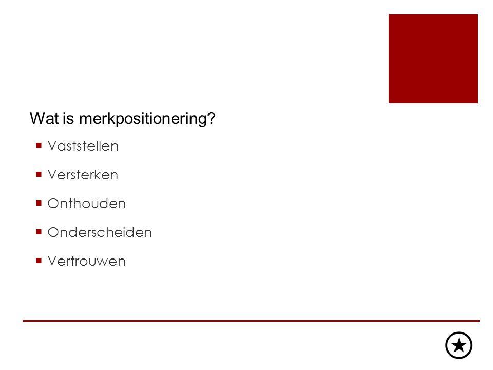 Concurrentie voordeel  Welke merken maken ook gebruik van een archetype.