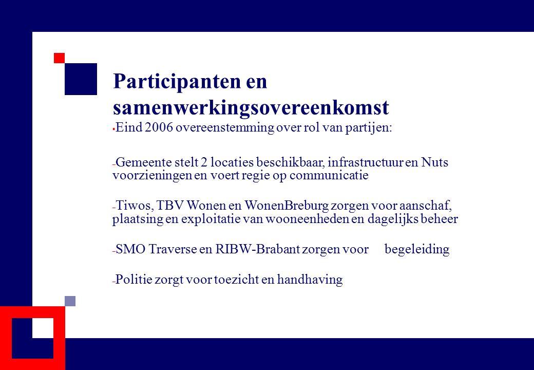 Participanten en samenwerkingsovereenkomst  Eind 2006 overeenstemming over rol van partijen: – Gemeente stelt 2 locaties beschikbaar, infrastructuur
