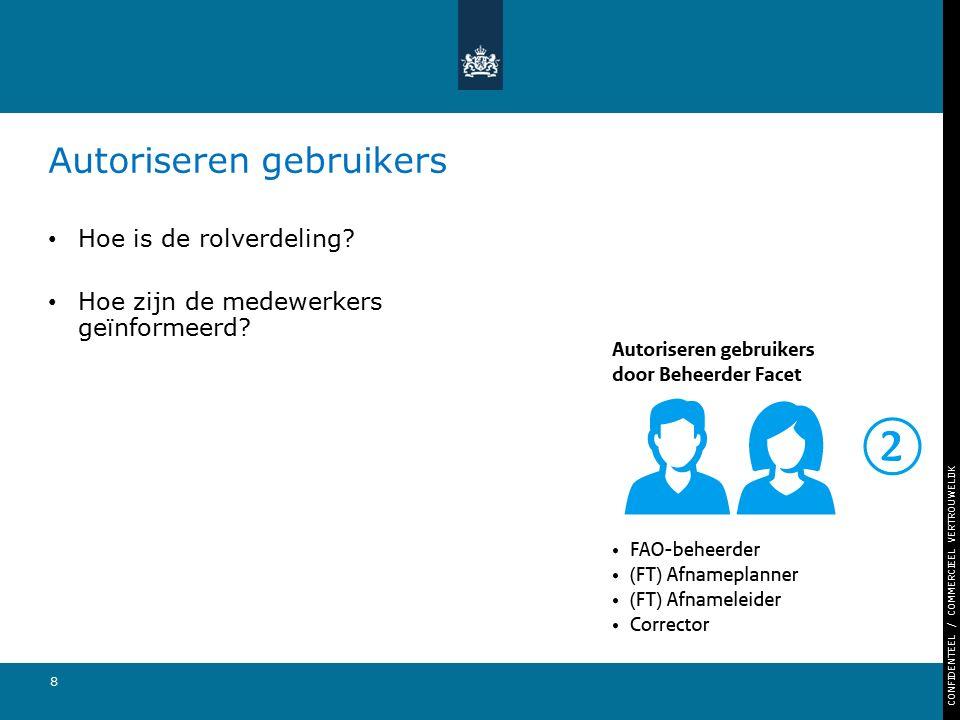 CONFIDENTEEL / COMMERCIEEL VERTROUWELIJK 8 Autoriseren gebruikers Hoe is de rolverdeling? Hoe zijn de medewerkers geïnformeerd?