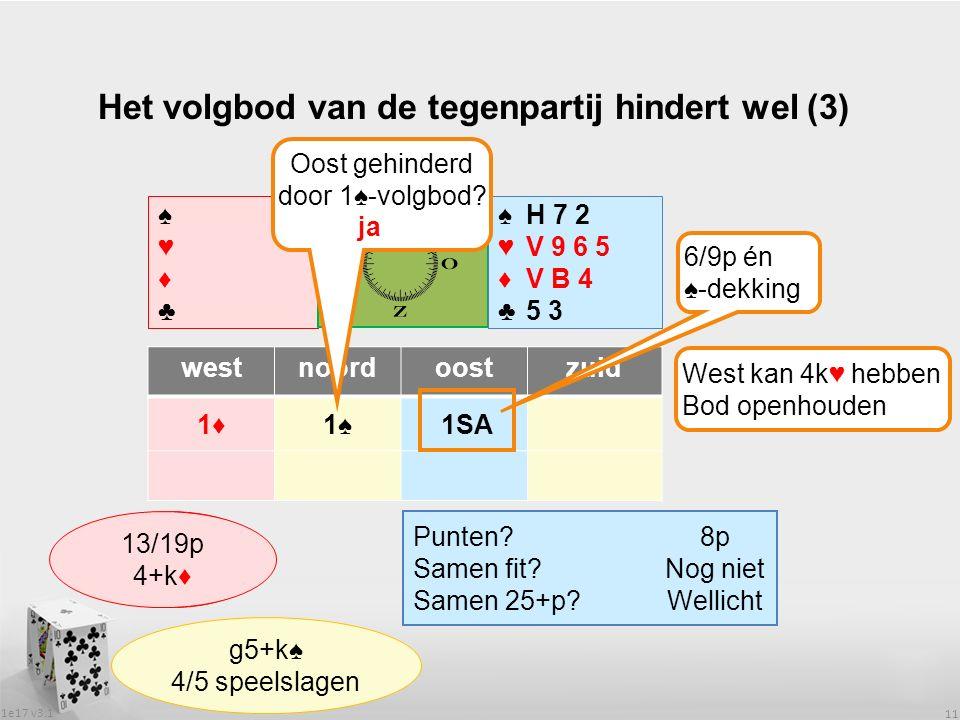 1e17 v3.1 11 Het volgbod van de tegenpartij hindert wel (3) ♠♥♦♣♠♥♦♣ westnoordoostzuid 1♦1♠ Wat heeft partner.