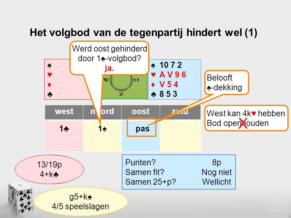 1e17 v3.1 9 Het volgbod van de tegenpartij hindert wel (2) ♠♥♦♣♠♥♦♣ westnoordoostzuid 1♣1♠ Wat heeft partner.
