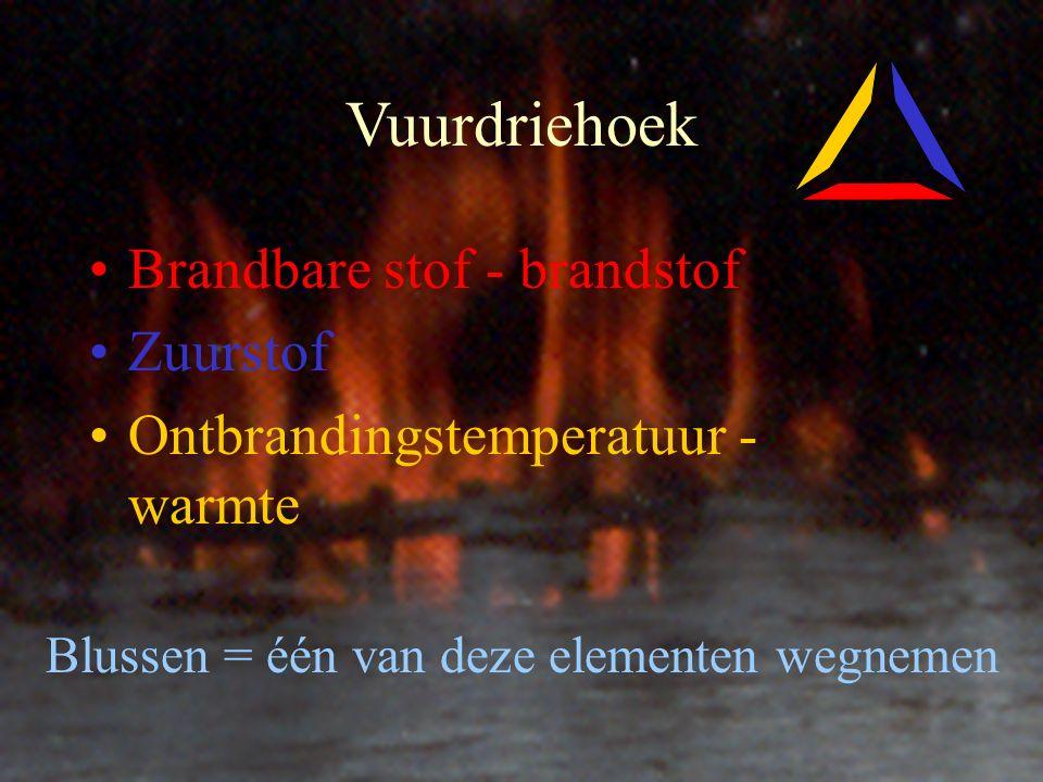 Vuurdriehoek Brandbare stof - brandstof Zuurstof Ontbrandingstemperatuur - warmte Blussen = één van deze elementen wegnemen