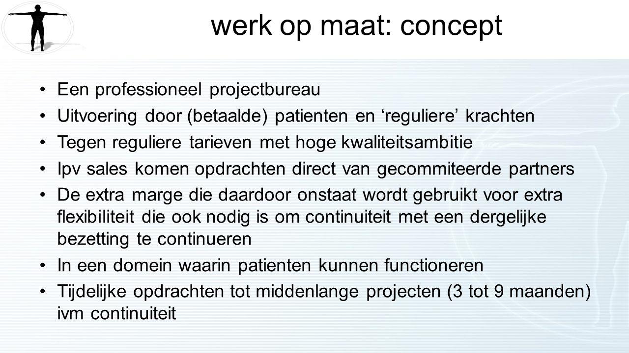 werk op maat: concept Een professioneel projectbureau Uitvoering door (betaalde) patienten en 'reguliere' krachten Tegen reguliere tarieven met hoge k