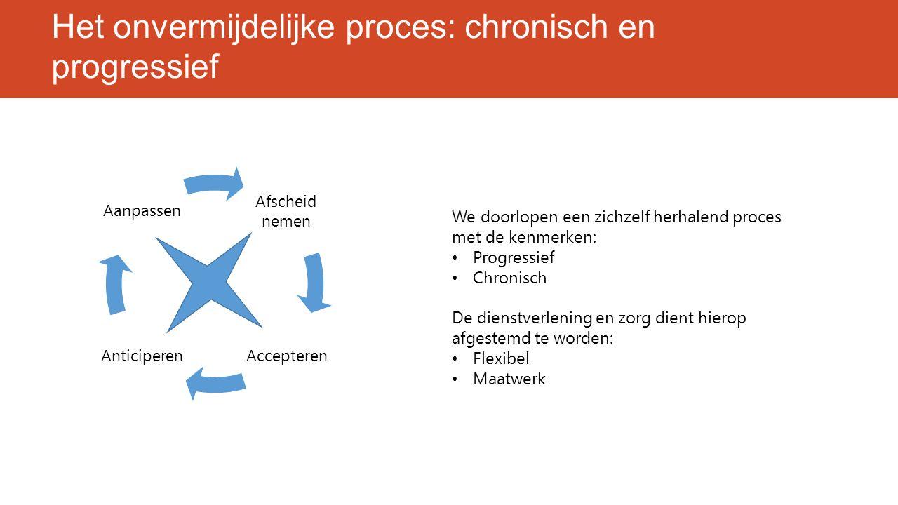 Het onvermijdelijke proces: chronisch en progressief Afscheid nemen AccepterenAnticiperen Aanpassen We doorlopen een zichzelf herhalend proces met de