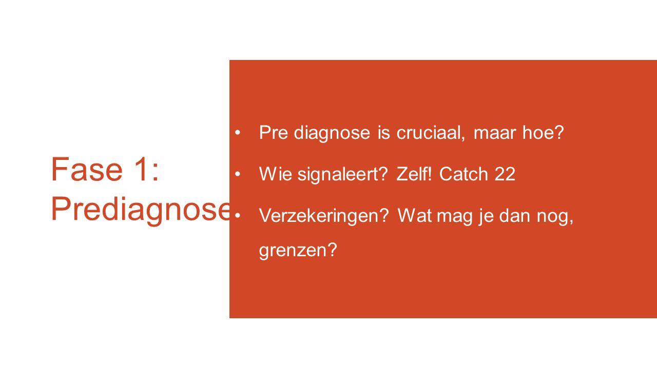 Fase 1: Prediagnose Pre diagnose is cruciaal, maar hoe? Wie signaleert? Zelf! Catch 22 Verzekeringen? Wat mag je dan nog, grenzen?