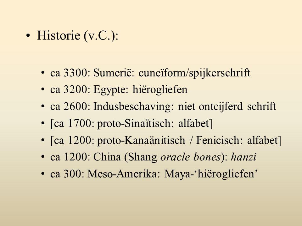 Historie (v.C.): ca 3300: Sumerië: cuneïform/spijkerschrift ca 3200: Egypte: hiërogliefen ca 2600: Indusbeschaving: niet ontcijferd schrift [ca 1700: proto-Sinaïtisch: alfabet] [ca 1200: proto-Kanaänitisch / Fenicisch: alfabet] ca 1200: China (Shang oracle bones): hanzi ca 300: Meso-Amerika: Maya-'hiërogliefen'