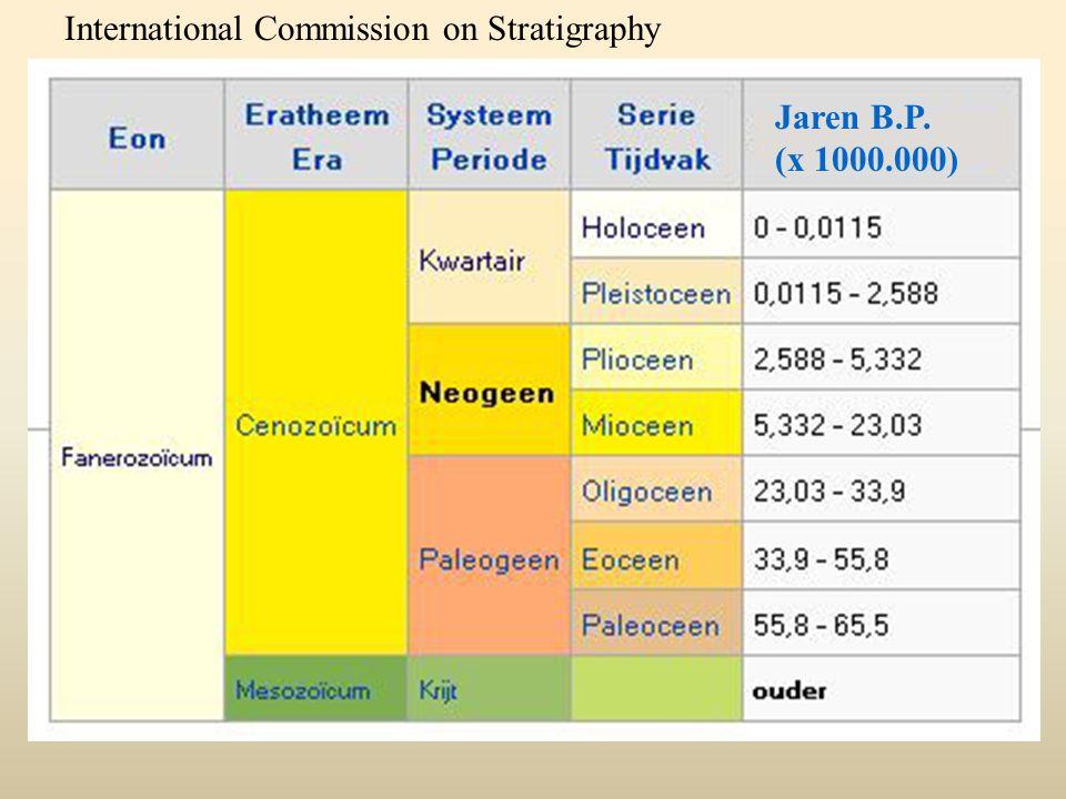  13,8 miljard jaar B.P.: The Big Bang ('Oerknal')  4,6-4,5 miljard jaar B.P.: vorming van ons zonnestelsel  3,8-3,5 miljard jaar B.P.: ontstaan van aards leven  7-5 miljoen jaar B.P.: ontstaan van mensachtigen (einde Mioceen/begin Plioceen)  2,4-2,3 miljoen jaar B.P.: genus homo: de mens.