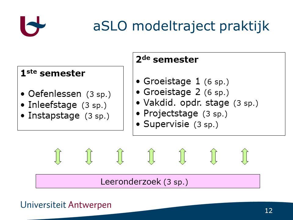 12 aSLO modeltraject praktijk 1 ste semester Oefenlessen (3 sp.) Inleefstage (3 sp.) Instapstage (3 sp.) 2 de semester Groeistage 1 (6 sp.) Groeistage