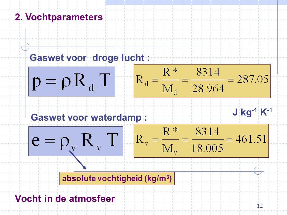 12 Vocht in de atmosfeer Gaswet voor droge lucht : Gaswet voor waterdamp : absolute vochtigheid (kg/m 3 ) J kg -1 K -1 2. Vochtparameters