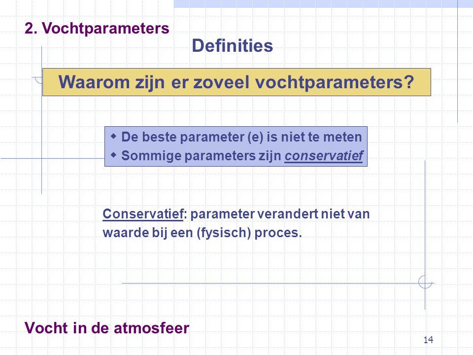 14 Vocht in de atmosfeer Definities 2. Vochtparameters Waarom zijn er zoveel vochtparameters?  De beste parameter (e) is niet te meten  Sommige para