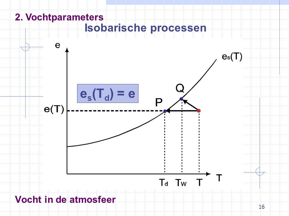 16 Vocht in de atmosfeer Isobarische processen 2. Vochtparameters e s (T d ) = e