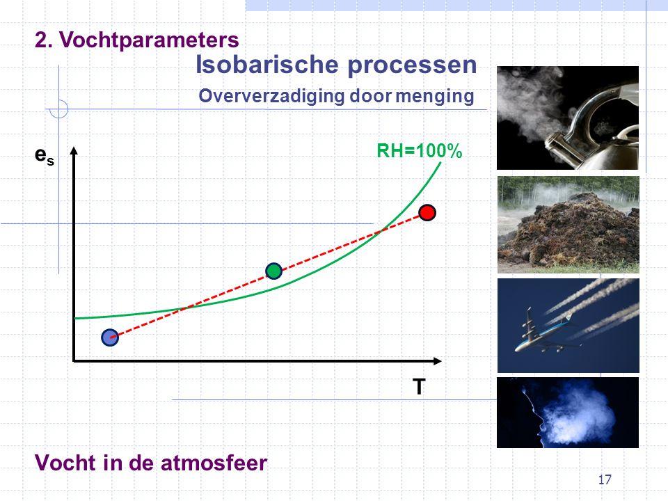 17 Vocht in de atmosfeer Isobarische processen 2. Vochtparameters eses T Oververzadiging door menging RH=100%