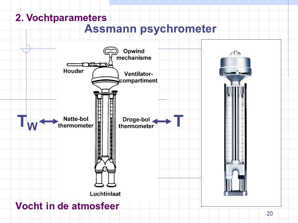 20 Vocht in de atmosfeer Assmann psychrometer 2. Vochtparameters TTWTW