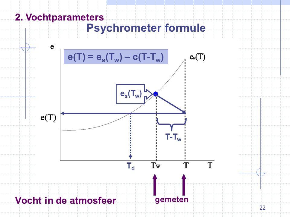 22 Vocht in de atmosfeer Psychrometer formule 2. Vochtparameters e s (T w ) TdTd e(T) = e s (T w ) – c(T-T w ) T-T w gemeten