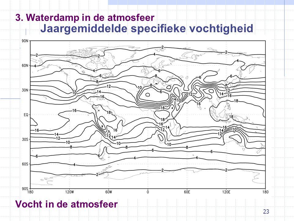 23 Vocht in de atmosfeer Jaargemiddelde specifieke vochtigheid 3. Waterdamp in de atmosfeer