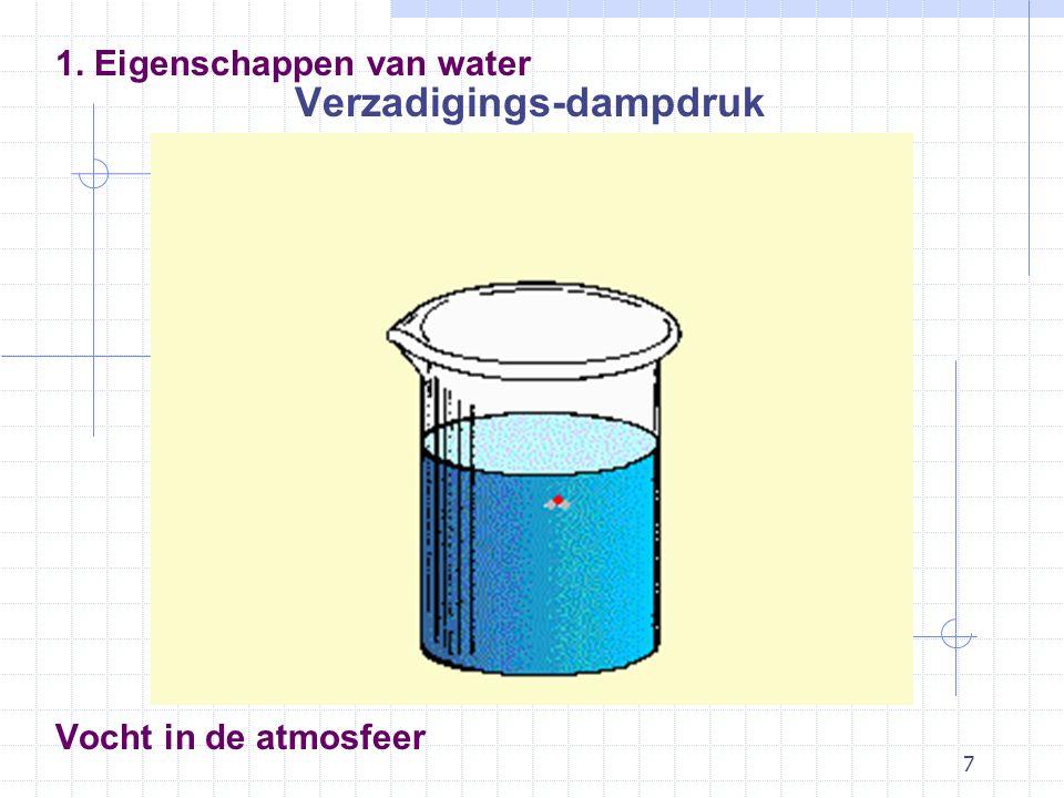 7 Vocht in de atmosfeer 1. Eigenschappen van water Verzadigings-dampdruk
