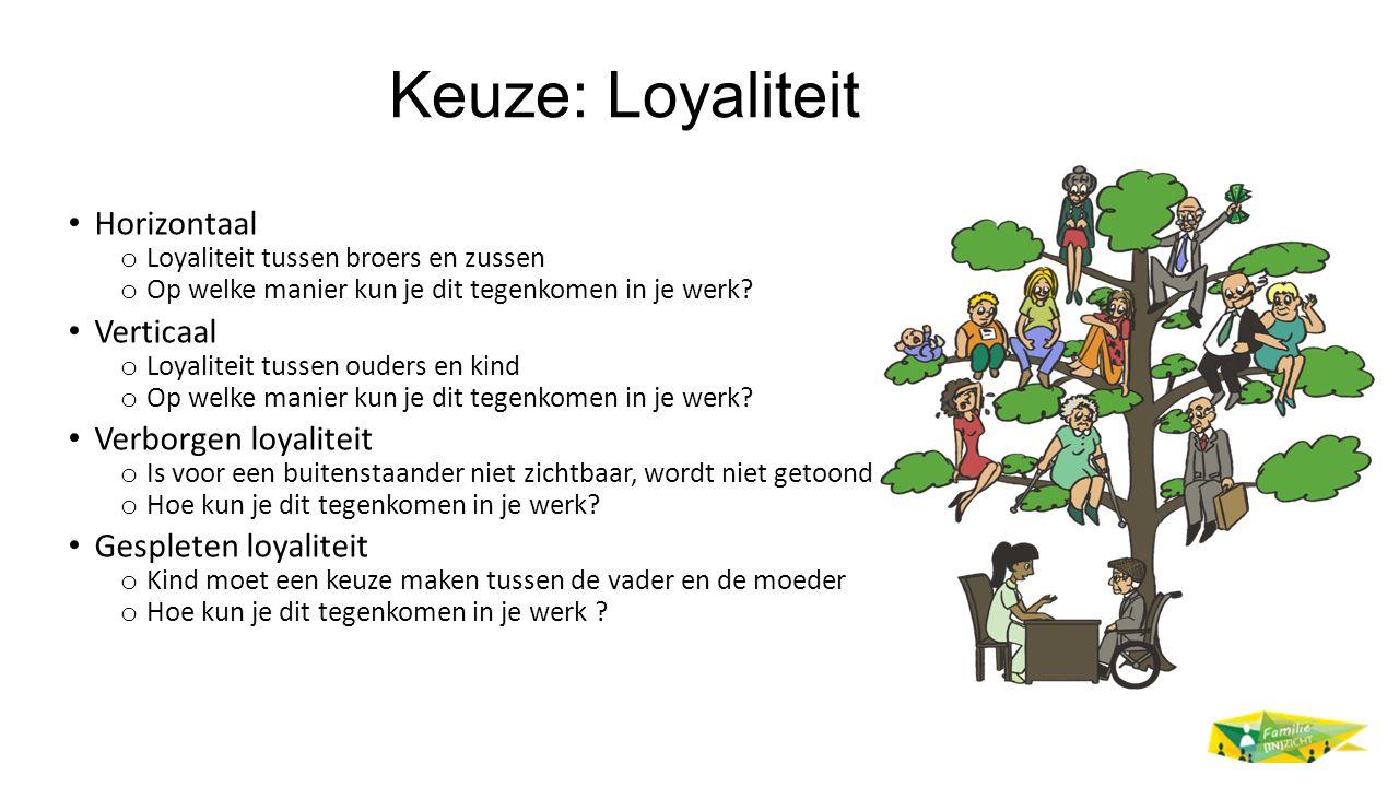 Keuze: Loyaliteit Horizontaal o Loyaliteit tussen broers en zussen o Op welke manier kun je dit tegenkomen in je werk.