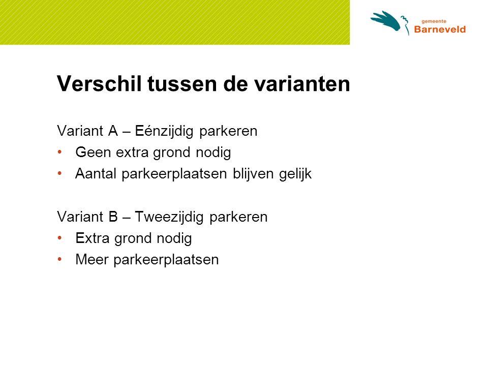 Verschil tussen de varianten Variant A – Eénzijdig parkeren Geen extra grond nodig Aantal parkeerplaatsen blijven gelijk Variant B – Tweezijdig parker