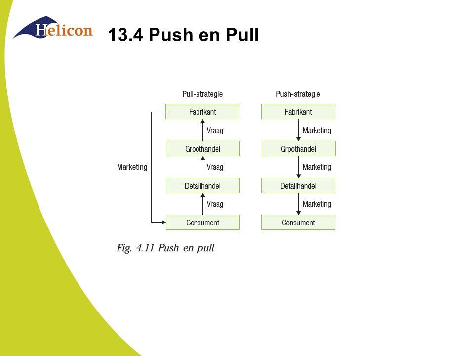 13.4 Push en Pull