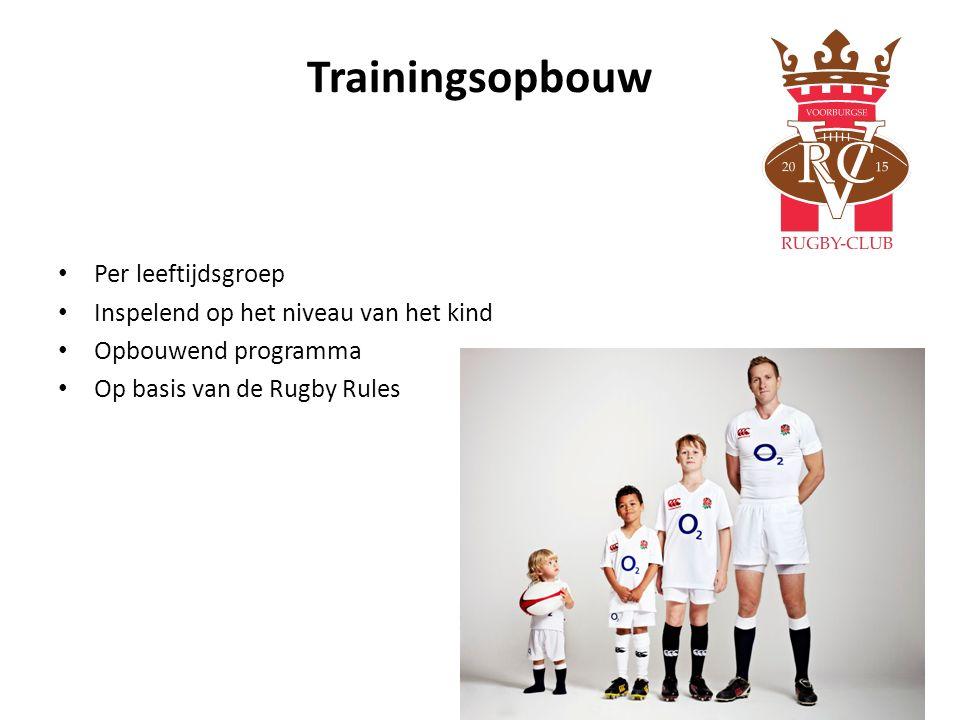 Trainingsopbouw Per leeftijdsgroep Inspelend op het niveau van het kind Opbouwend programma Op basis van de Rugby Rules