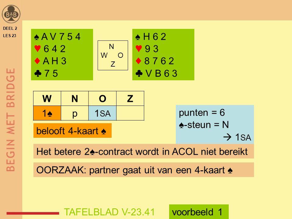 ♠ A V 7 5 4 ♥ 6 4 2 ♦ A H 3 ♣ 7 5 N W O Z ♠ H 6 2 ♥ 9 3 ♦ 8 7 6 2 ♣ V B 6 3 WNOZ 1♠p1 SA punten = 6 ♠-steun = N  1 SA belooft 4-kaart ♠ Het betere 2♠-contract wordt in ACOL niet bereikt OORZAAK: partner gaat uit van een 4-kaart ♠ voorbeeld 1TAFELBLAD V-23.41 DEEL 2 LES 23