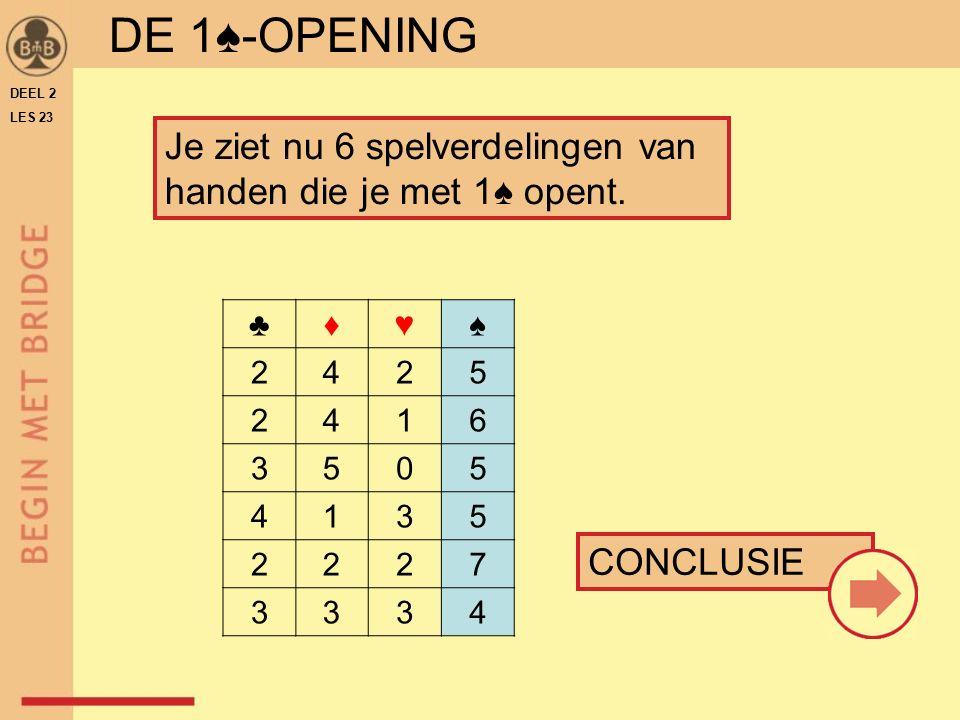 DE 1♠-OPENING ♣♦♥♠ 2425 2416 3505 4135 2227 3334 CONCLUSIE Je ziet nu 6 spelverdelingen van handen die je met 1♠ opent.