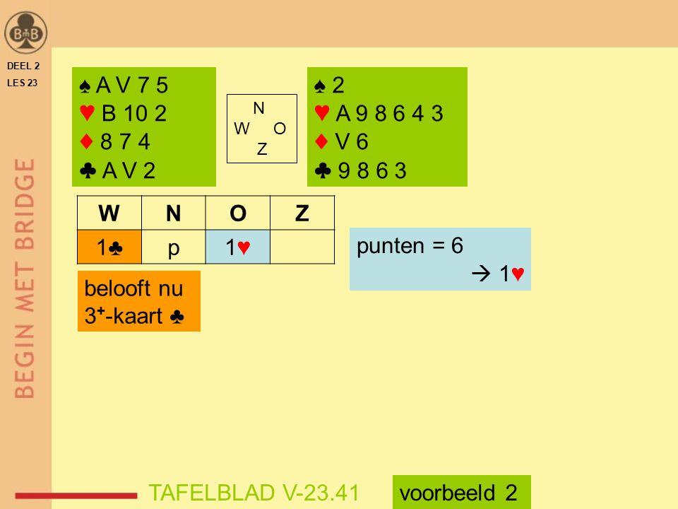 ♠ A V 7 5 ♥ B 10 2 ♦ 8 7 4 ♣ A V 2 N W O Z ♠ 2 ♥ A 9 8 6 4 3 ♦ V 6 ♣ 9 8 6 3 WNOZ 1♣p1♥1♥ punten = 6  1♥ belooft nu 3 + -kaart ♣ TAFELBLAD V-23.41voorbeeld 2 DEEL 2 LES 23
