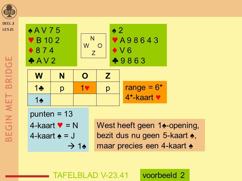 ♠ A V 7 5 ♥ B 10 2 ♦ 8 7 4 ♣ A V 2 N W O Z ♠ 2 ♥ A 9 8 6 4 3 ♦ V 6 ♣ 9 8 6 3 WNOZ 1♣p1♥1♥p 1♠ range = 6 + 4 + -kaart ♥ punten = 13 4-kaart ♥ = N 4-kaart ♠ = J  1♠ West heeft geen 1♠-opening, bezit dus nu geen 5-kaart ♠, maar precies een 4-kaart ♠ TAFELBLAD V-23.41voorbeeld 2 DEEL 2 LES 23