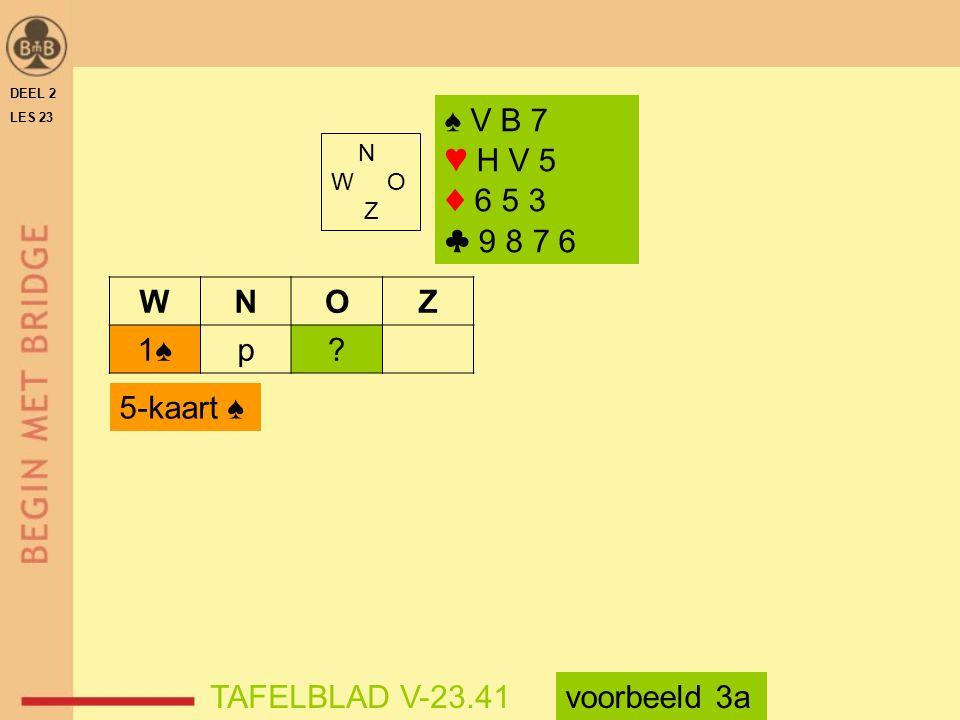 N W O Z ♠ V B 7 ♥ H V 5 ♦ 6 5 3 ♣ 9 8 7 6 WNOZ 1♠p.