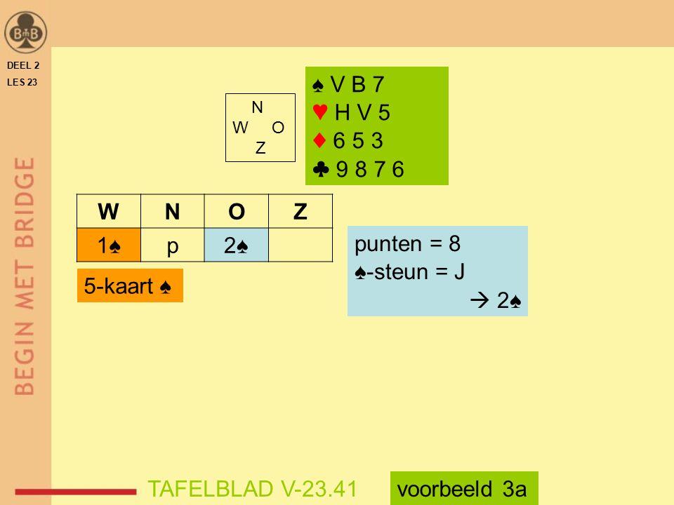N W O Z ♠ V B 7 ♥ H V 5 ♦ 6 5 3 ♣ 9 8 7 6 WNOZ 1♠p2♠ punten = 8 ♠-steun = J  2♠ 5-kaart ♠ TAFELBLAD V-23.41voorbeeld 3a DEEL 2 LES 23