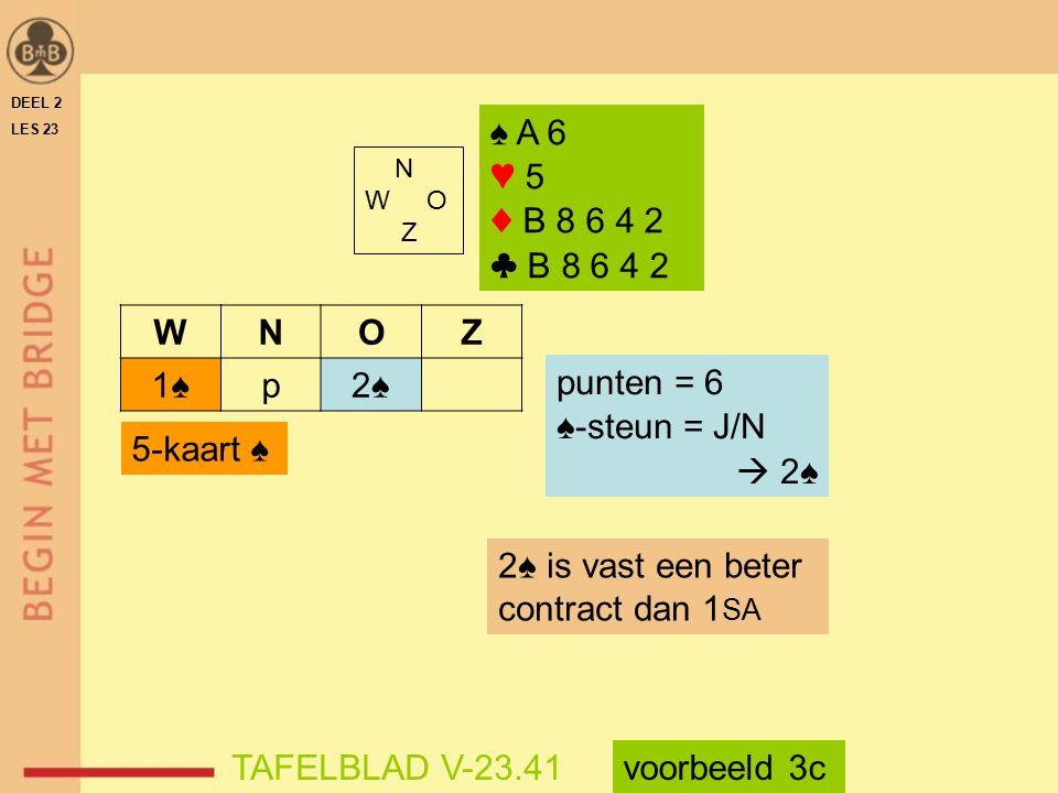 N W O Z ♠ A 6 ♥ 5 ♦ B 8 6 4 2 ♣ B 8 6 4 2 WNOZ 1♠p2♠ punten = 6 ♠-steun = J/N  2♠ 5-kaart ♠ 2♠ is vast een beter contract dan 1 SA TAFELBLAD V-23.41voorbeeld 3c DEEL 2 LES 23