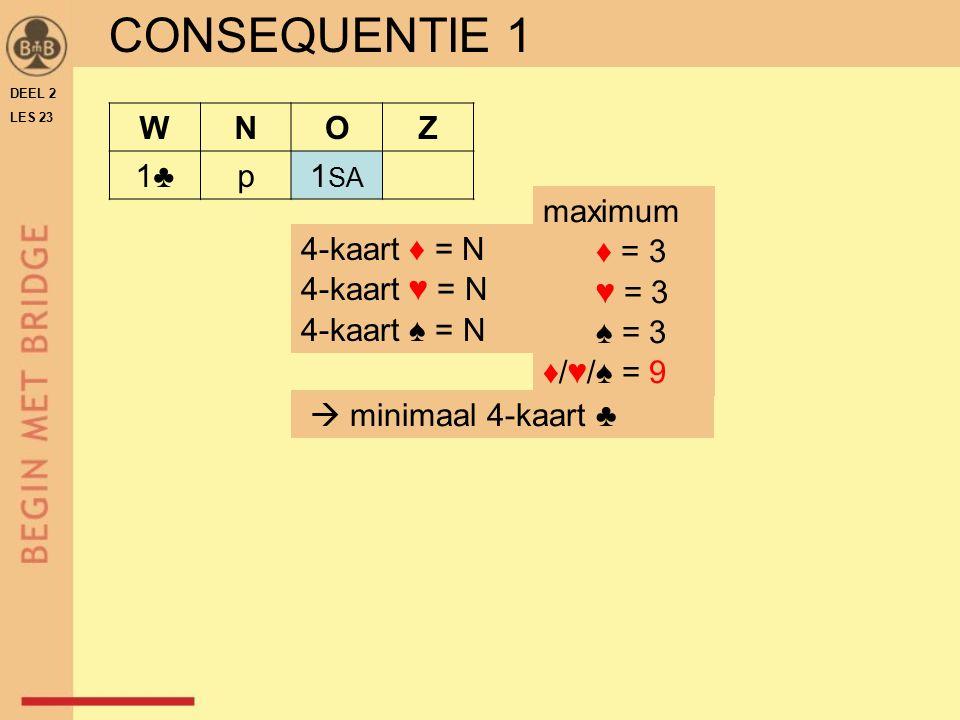 CONSEQUENTIE 1 WNOZ 1♣p1 SA 4-kaart ♦ = N 4-kaart ♥ = N 4-kaart ♠ = N maximum ♦ = 3 ♥ = 3 ♠ = 3 ♦/♥/♠ = 9  minimaal 4-kaart ♣ DEEL 2 LES 23
