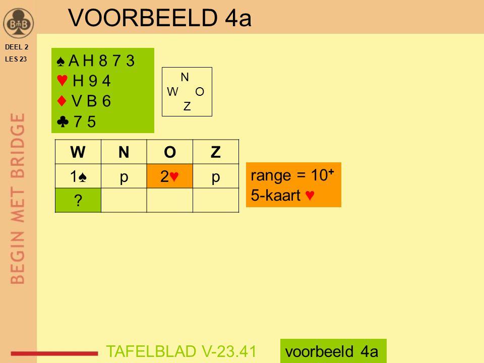 VOORBEELD 4a ♠ A H 8 7 3 ♥ H 9 4 ♦ V B 6 ♣ 7 5 N W O Z WNOZ 1♠p2♥2♥p .