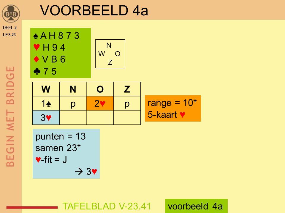 VOORBEELD 4a ♠ A H 8 7 3 ♥ H 9 4 ♦ V B 6 ♣ 7 5 N W O Z WNOZ 1♠p2♥2♥p 3♥3♥ range = 10 + 5-kaart ♥ punten = 13 samen 23 + ♥-fit = J  3♥ TAFELBLAD V-23.41voorbeeld 4a DEEL 2 LES 23