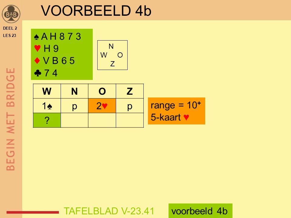 VOORBEELD 4b ♠ A H 8 7 3 ♥ H 9 ♦ V B 6 5 ♣ 7 4 N W O Z WNOZ 1♠p2♥2♥p .