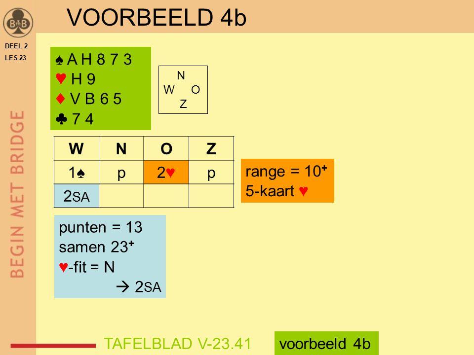 VOORBEELD 4b ♠ A H 8 7 3 ♥ H 9 ♦ V B 6 5 ♣ 7 4 N W O Z WNOZ 1♠p2♥2♥p 2 SA range = 10 + 5-kaart ♥ TAFELBLAD V-23.41 punten = 13 samen 23 + ♥-fit = N  2 SA voorbeeld 4b DEEL 2 LES 23